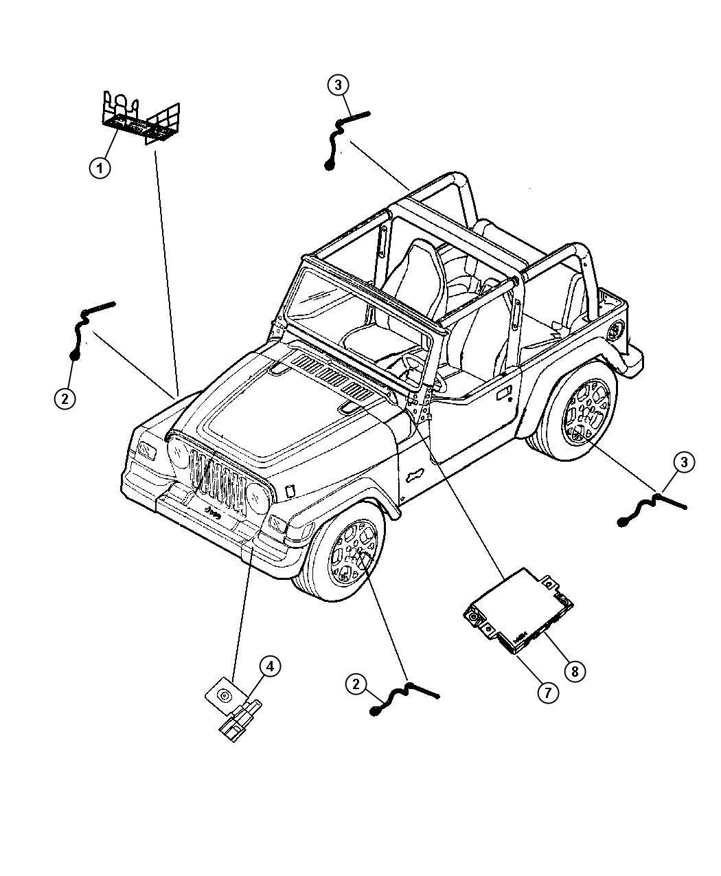 Jeep Wrangler Sensor Intrusion Module Premium Security