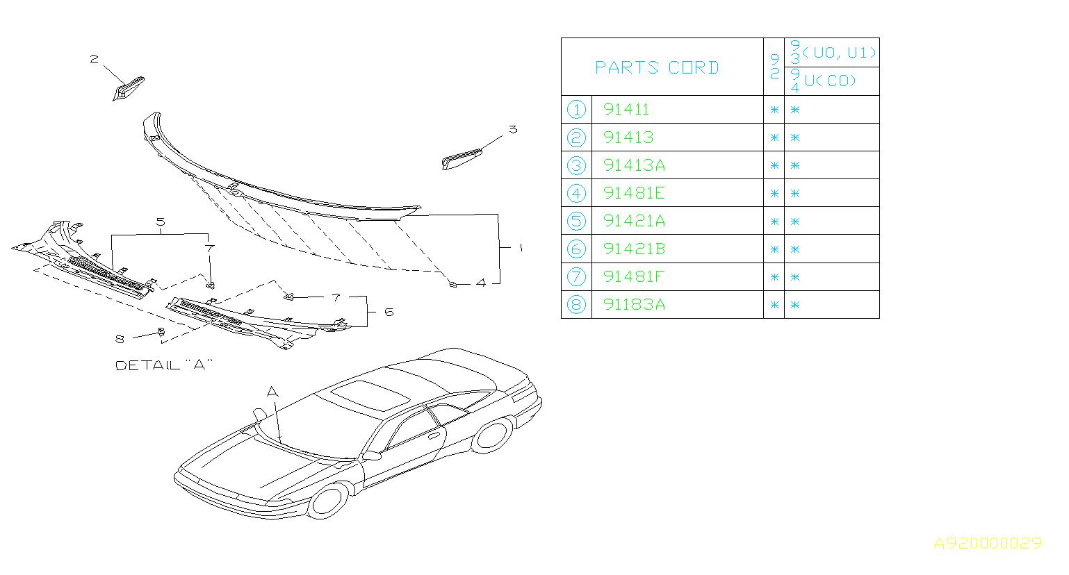 Subaru Svx Clip Cap Cowl Panel Body