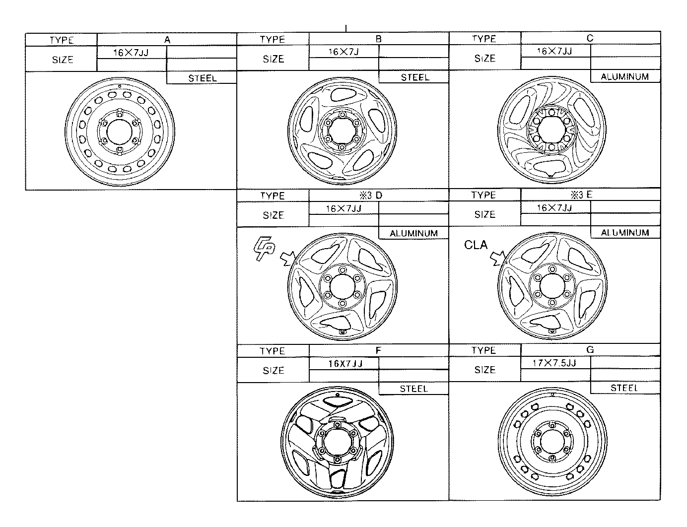 Toyota Tundra Wheel Disc Disc For Spare Illustration Offset Usa