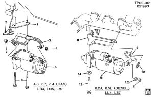 starter on 65 missing a bolt!!!! WTH!  Diesel Place : Chevrolet and GMC Diesel Truck Forums