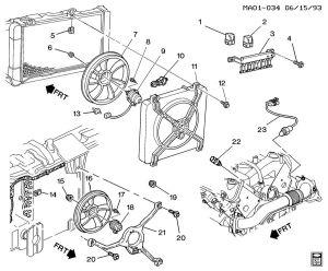 94 Buick Park Avenue Fuse Box Diagram | Latest Image For