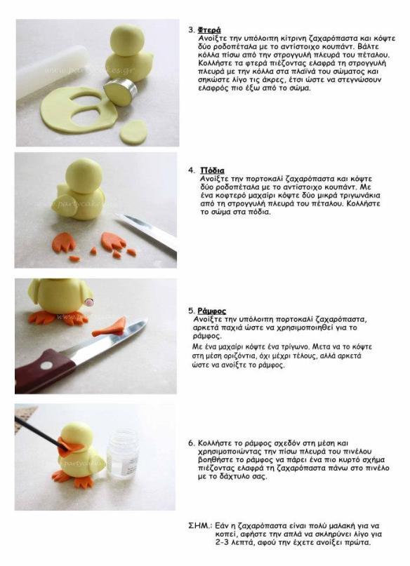 Πως φτιάχνουμε ένα πασχαλινό κοτοπουλάκι από ζαχαρόπαστα