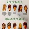 Acceptable | Unacceptable