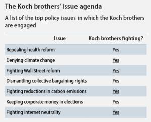 koch brothers agenda