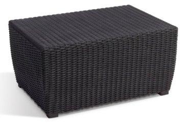 allibert 212406 lounge set corona mit kissenbox tisch 2 sessel 1 sofa 1 tisch rattanoptik. Black Bedroom Furniture Sets. Home Design Ideas