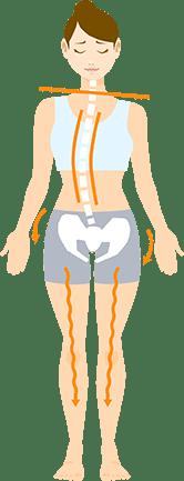 bodywork-figure