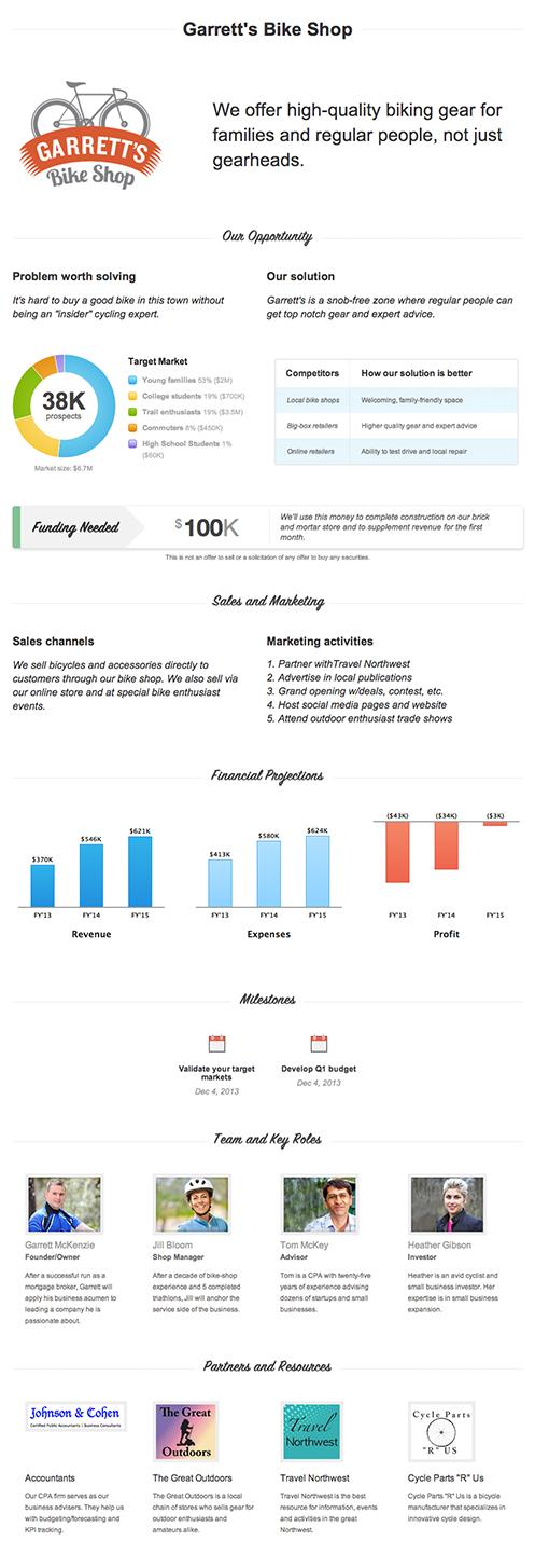 social media business plan