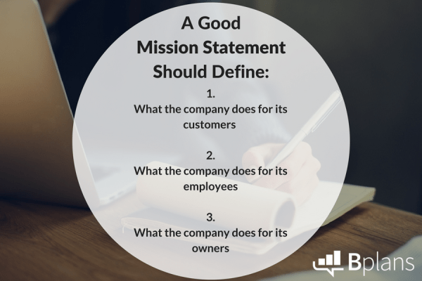 Mission Statement Examples | Bplans