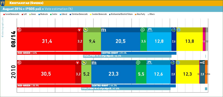 KRS_140823_Ipsos_vot