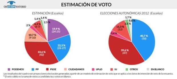 1426201059_619812_1426201969_noticia_normal