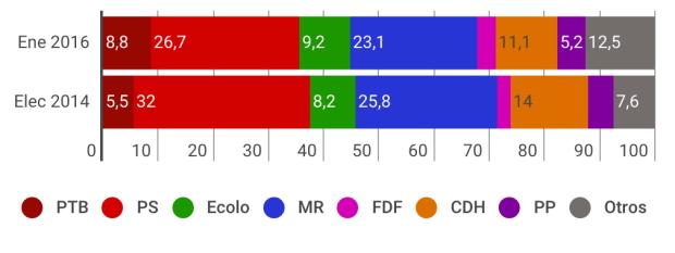 ipsos 2