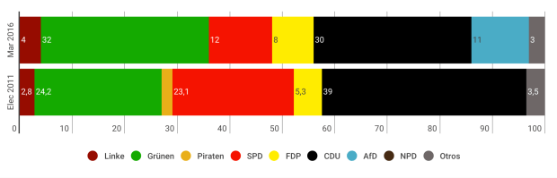 YOUGOV B-W.png