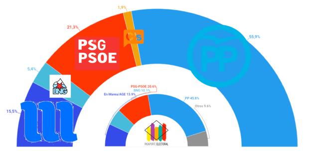 infortecnica.png