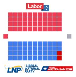 Parlamento Queensland 2015