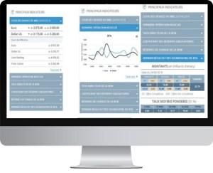 Omnicanal : un générateur de client Angular JS pour diminuer les coûts (TCO)