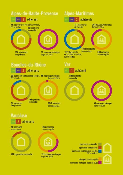 Infographiste Rouen Pascal Ridel Plaquette Infographie la Fapil