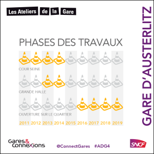 Infographiste Rouen Infographie TBWA SNCF Twitter travaux