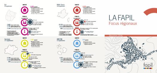 Infographiste Rouen Pascal Ridel Plaquette infographie La Fapil 2016