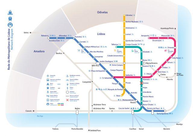 Plano metro de Lisboa