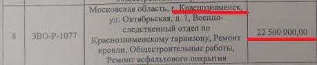 Кто подставил Шойгу — «новую Васильеву» вырастил замминистра Иванов