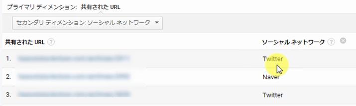Google Analytics見方 ソーシャルランディングページ