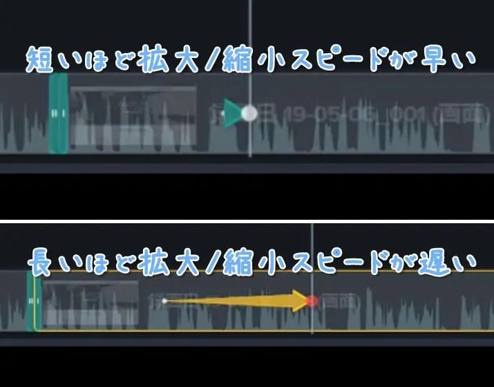 camtasiaアニメーション使い方3-vert