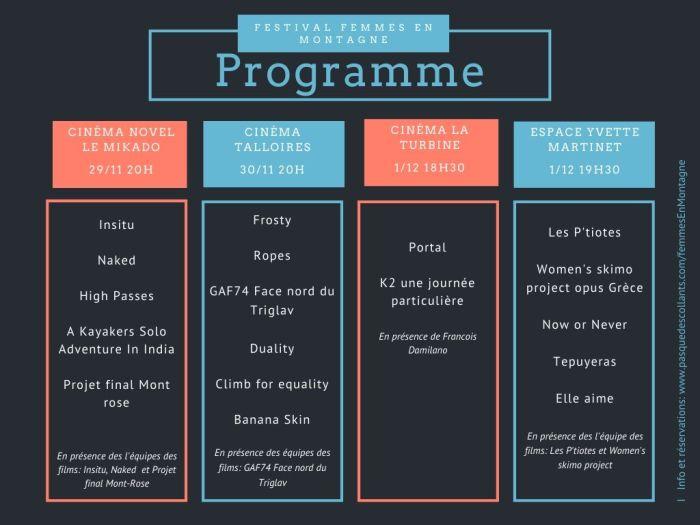 programme festival films femmes en montagne annecy talloires