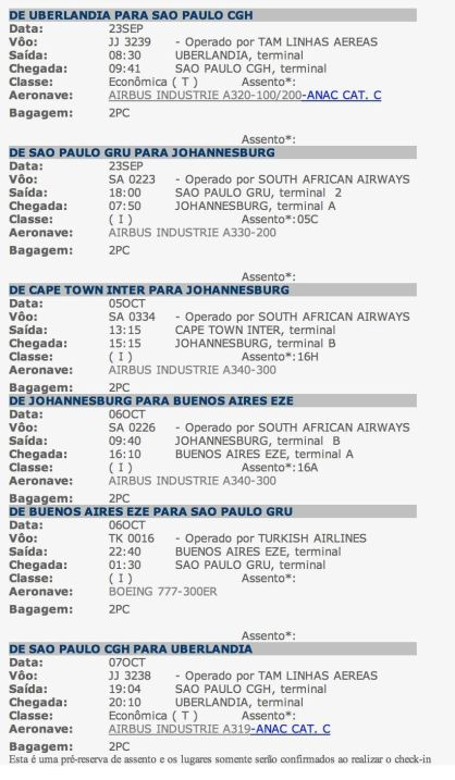 itinerario south africa