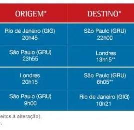 TAM vai cancelar rota direta entre o Rio de Janeiro e Londres