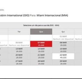URGENTE: Passagens do Rio de Janeiro para Miami por 19.000 pontos Multiplus o trecho em econômica (18.000 para Black)