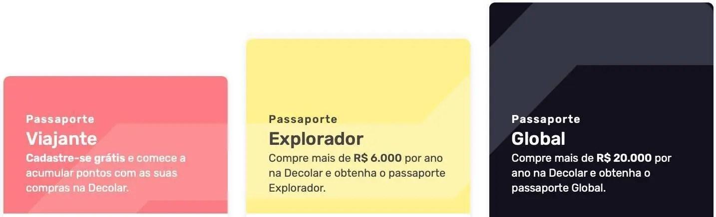 passaporte decolar categorias