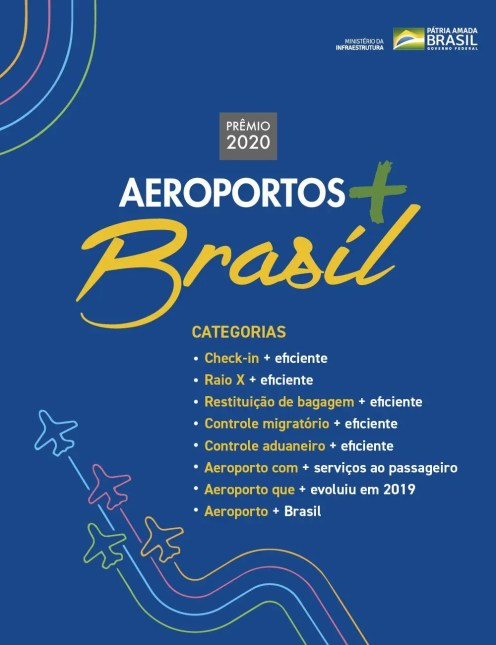 Categorias Prêmio Aeroportos