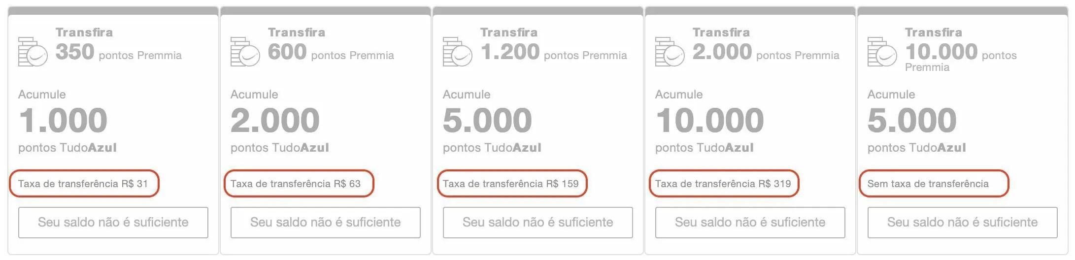 transferência de pontos do Premmia para o TudoAzul