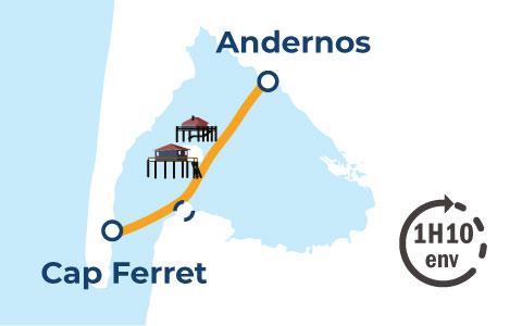 Schéma trajet Andernos-Cap Ferret