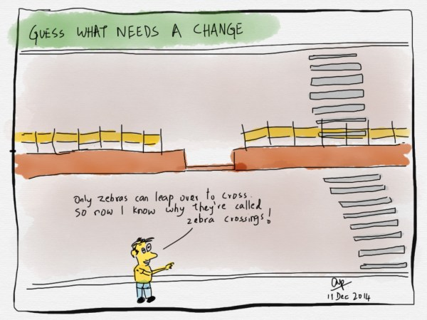 Let us identify what really needs to change!