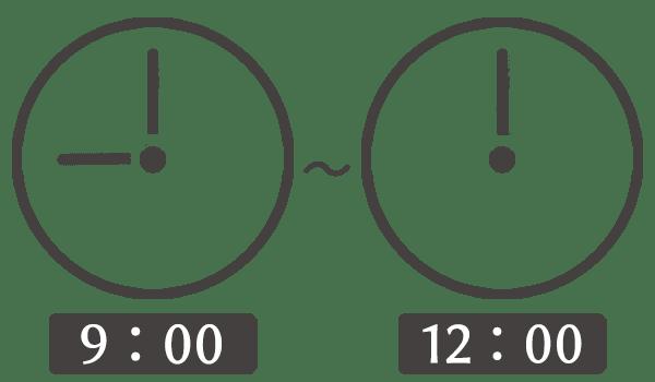 9時00分から12時00分の秒針