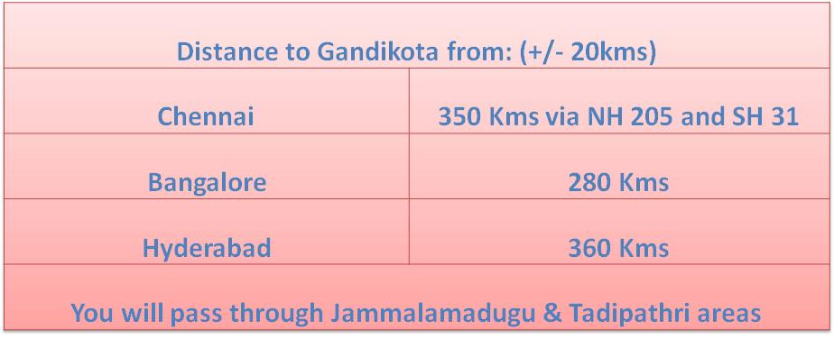 Gandikota from Bangalore or Chennai