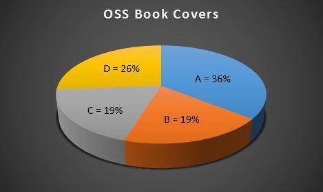 OSS Book Cover Survey