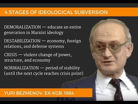 4 stages of Ideological subversion