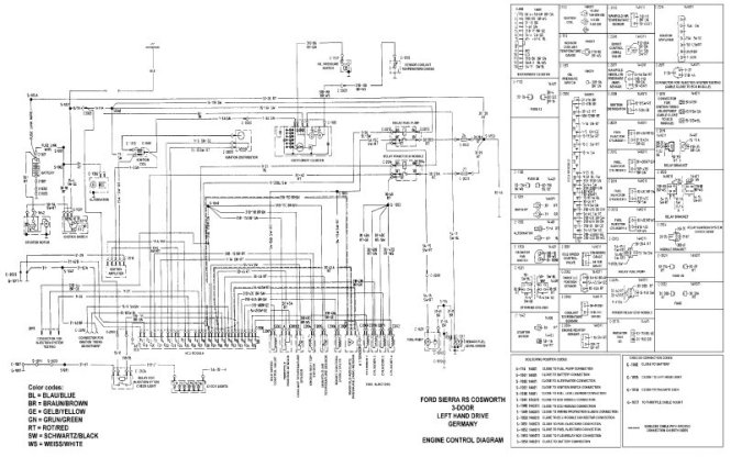 Beautiful Ford Escort Mk2 Wiring Diagram Gallery Images for – Ford Puma Wiring Diagram