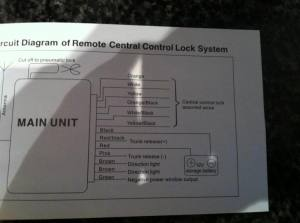 Universal central locking diagram help  PassionFord
