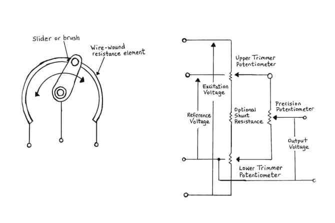 potentiometers – basic principles – passive components blog