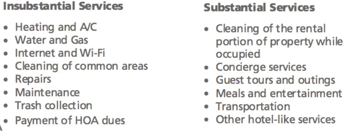 Airbnb Taxes: Schedule C Vs  Schedule E - Passive Airbnb
