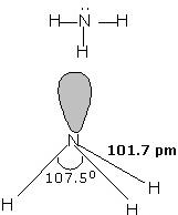 compound of nitrogen ammonia passnownow. Black Bedroom Furniture Sets. Home Design Ideas