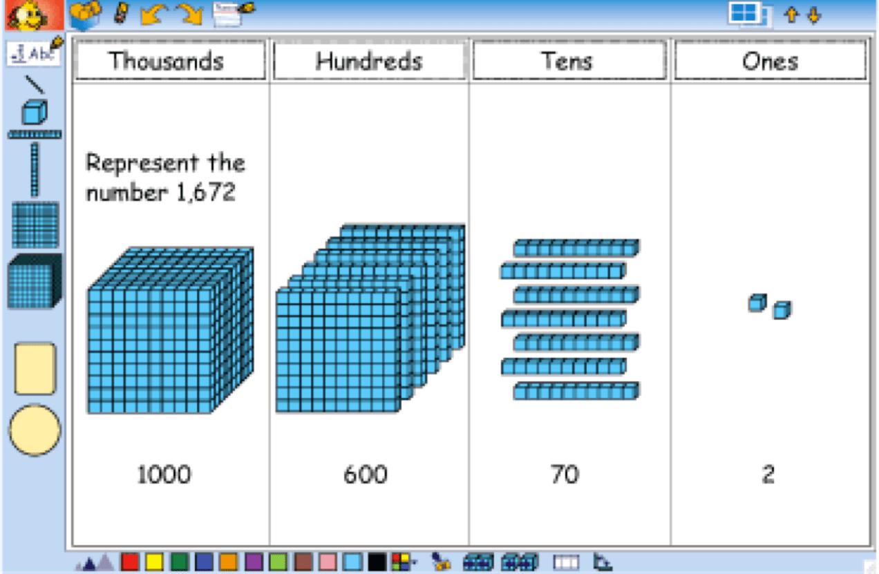 Computer Number Base System
