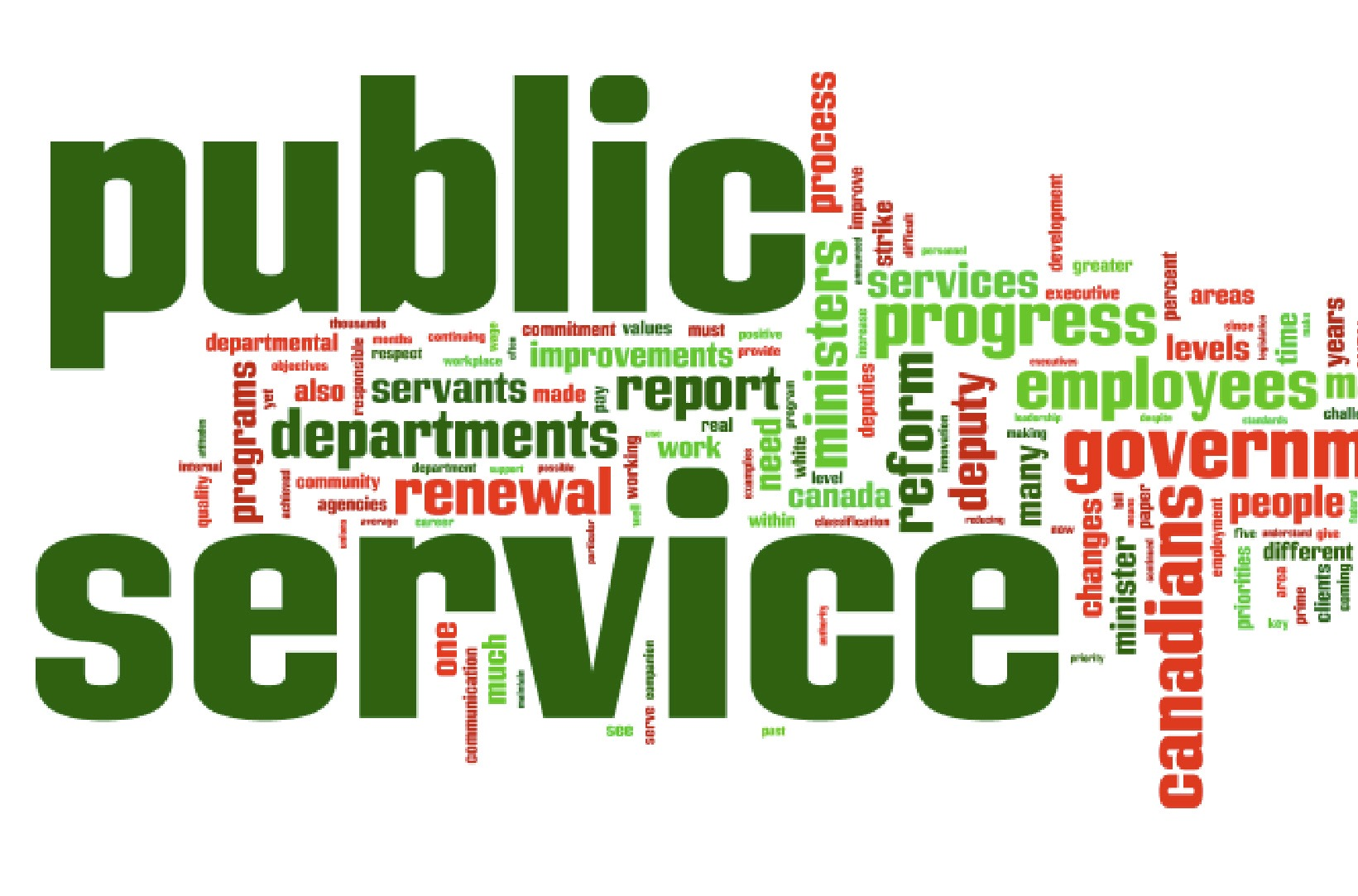 Essay on what public service means to me