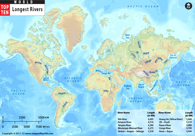 Take A Tour On Of The Worlds Longest Rivers Passnownowcom - World rivers by length
