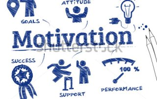 stock-vector-motivation-concept-chart-with-keywords-and-icons-273624035
