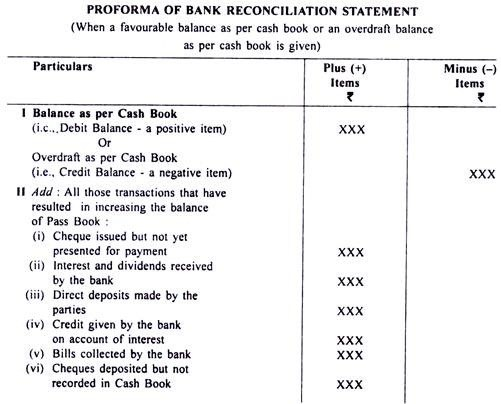 SS1 Financial Accounting Third Term: Preparation Of Bank Reconciliation  Account