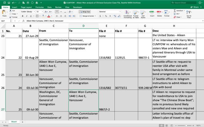 A spreadsheet example of correspondence analysis